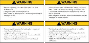 Bolt Down Frame Warnings