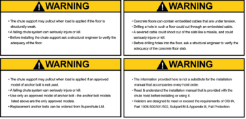 Hoister Warnings