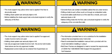 Bolt Down Frame Warnings